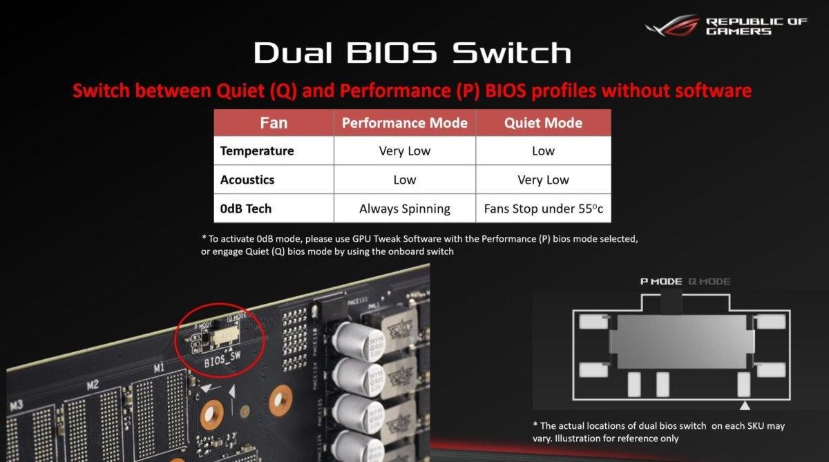 rog strix dual bios switch