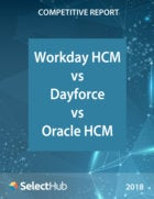 competition report workday hcm 2018