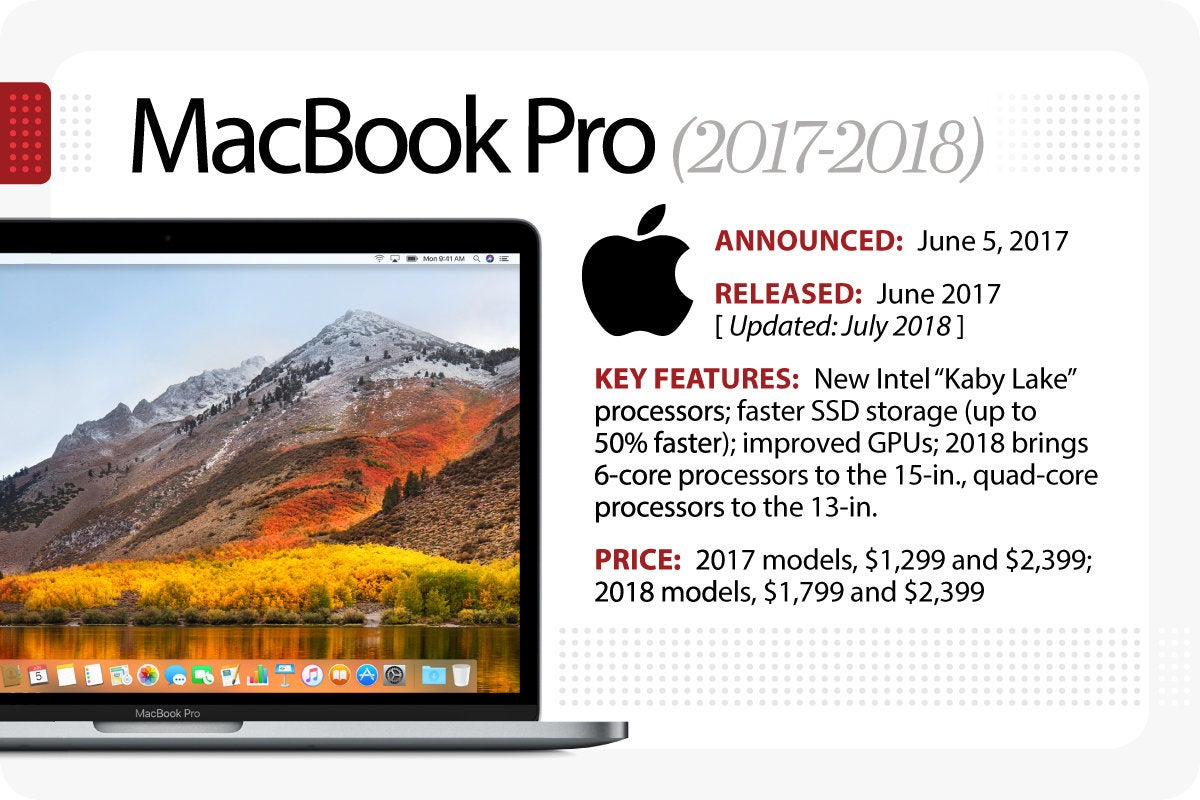 Computerworld > The Evolution of the MacBook > MacBook Pro (2017-2018)