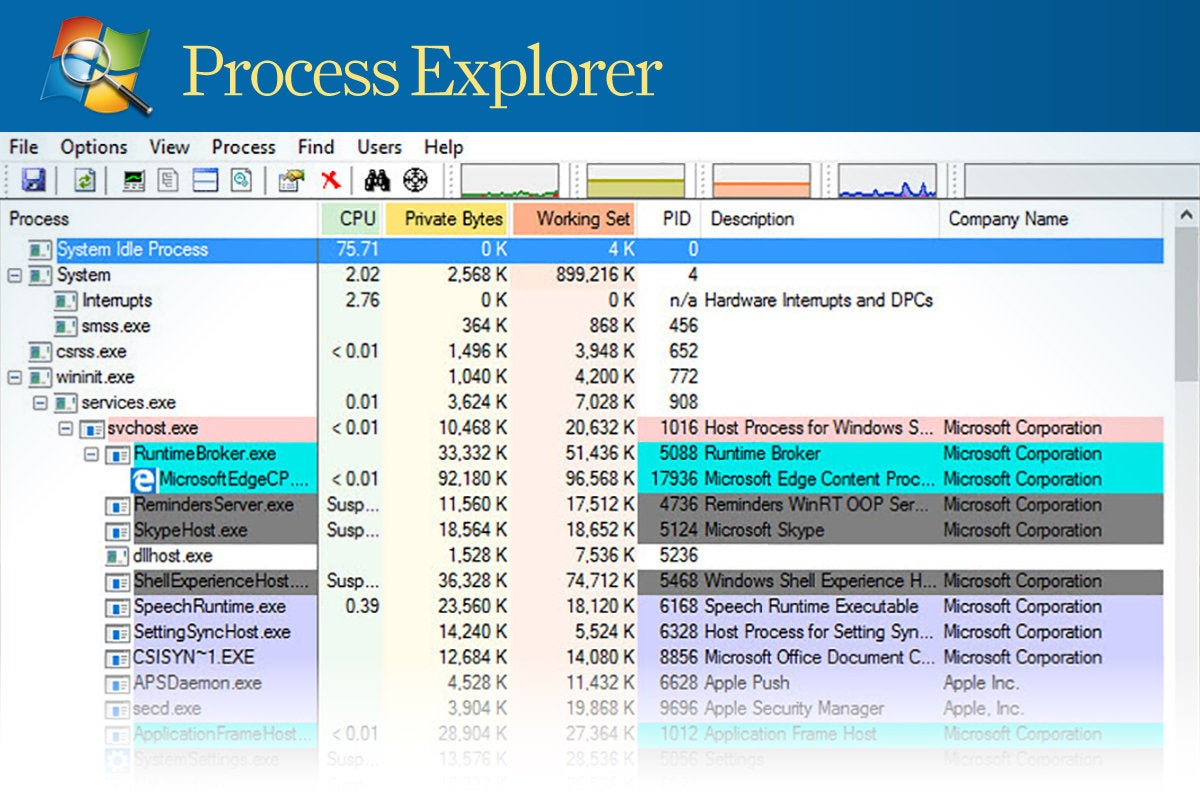 Computerworld  >  Free Apps for Windows 10 > #10 - Process Explorer