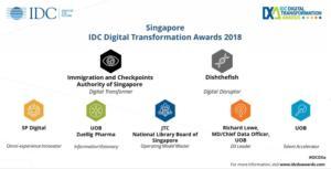 dxa winnners singapore