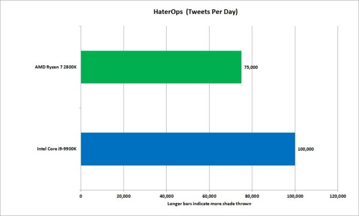 haterops