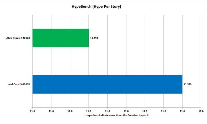 hypebench