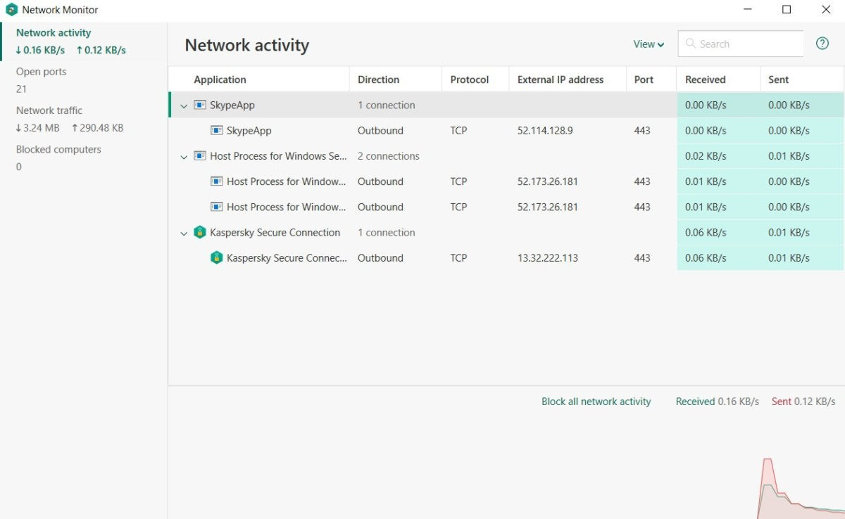 Kaspersky Total Security 2019 review: A fantastic security suite