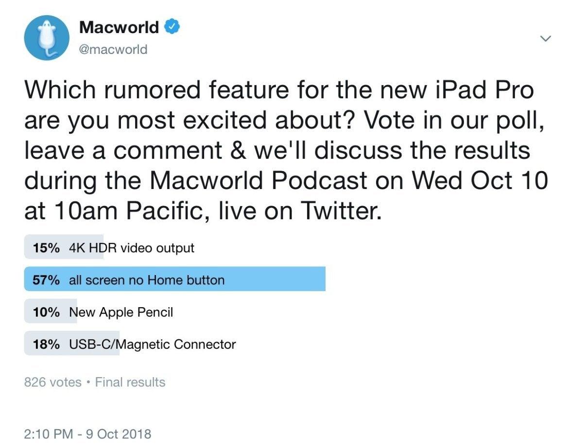 macworld podcast poll 101018