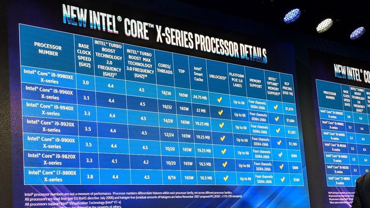 Intel Skylake X speeds and feeds