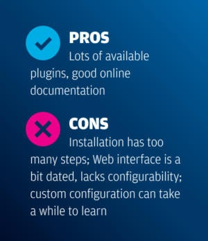 Network World > Open-Source Monitoring Tools > Nagios > Pros + Cons