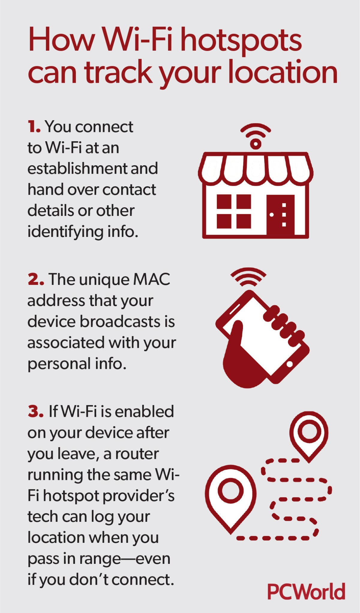 NEWS - How 'free' Wi-Fi hotspots can track your location