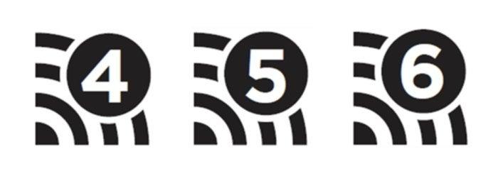 wifi numbers