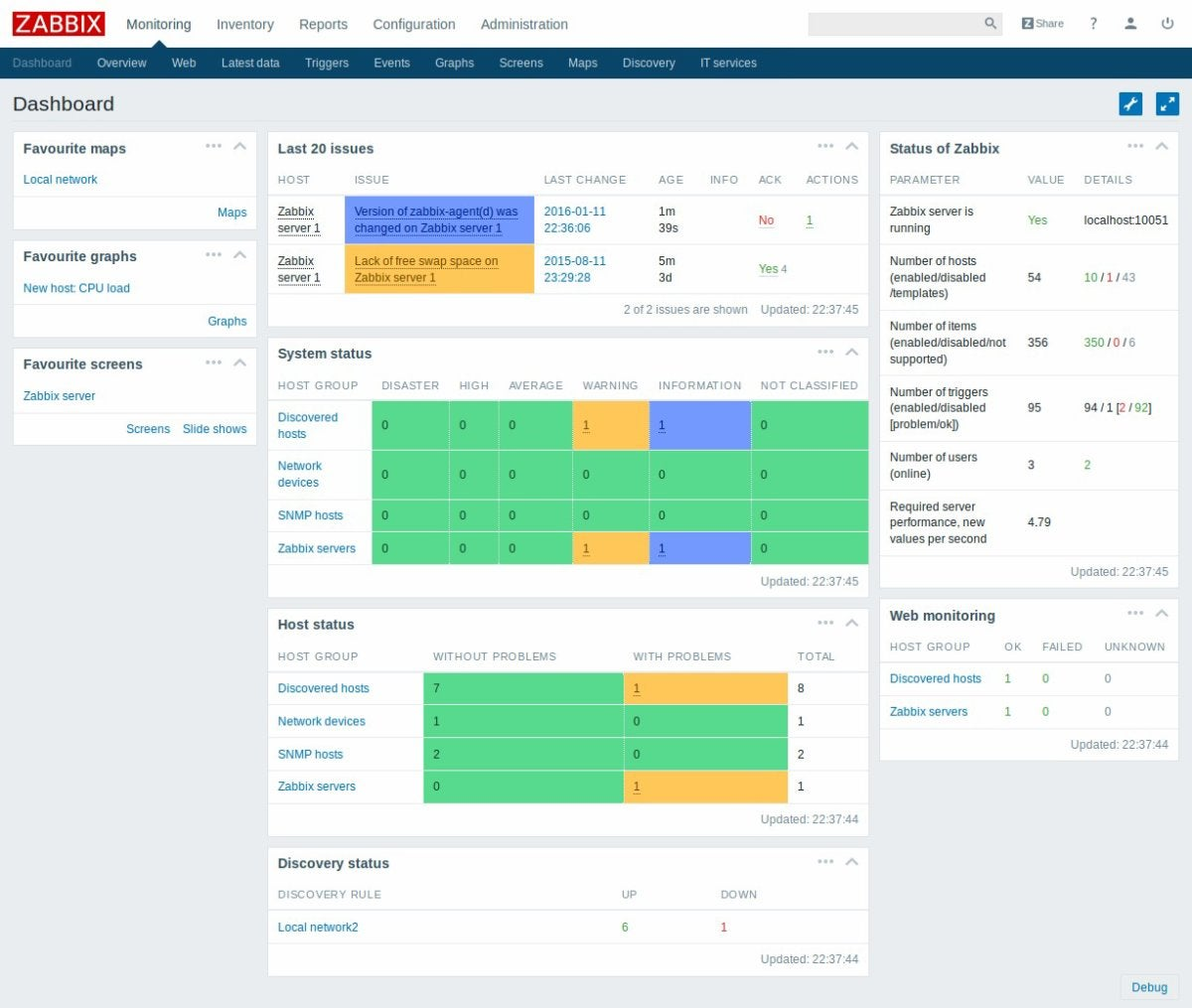 Zabbix > Dashboard