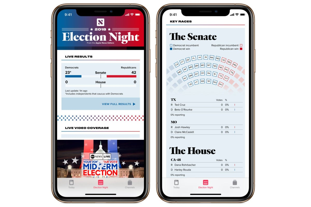 apple news election