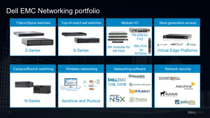 Dell EMC committed to networking, shares product and
