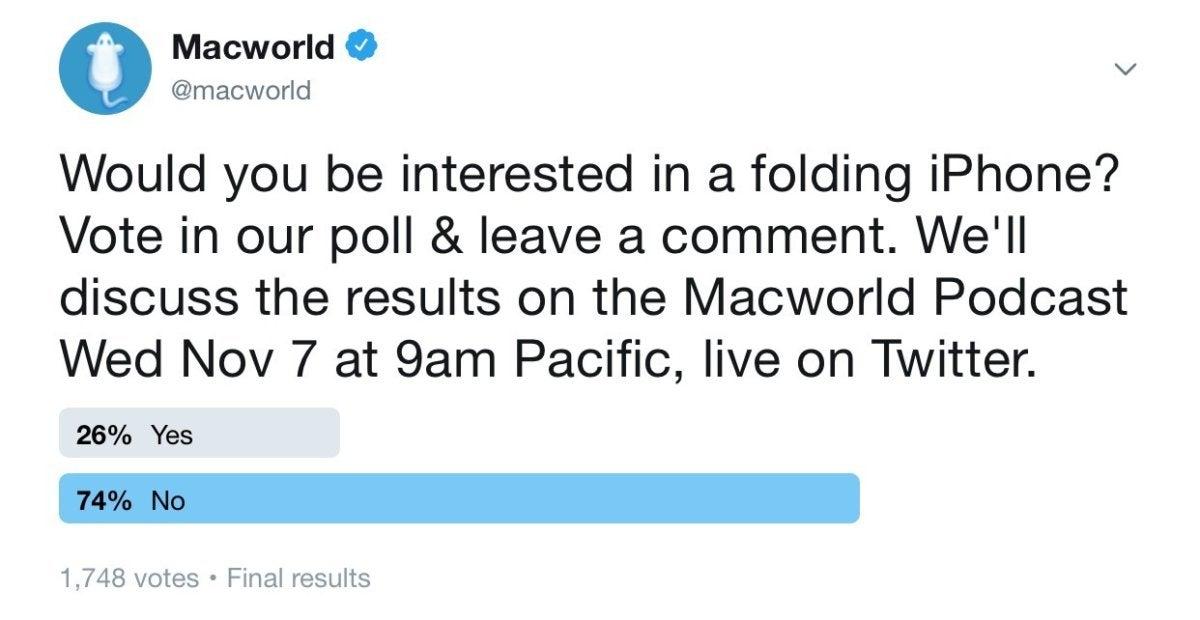macworld twitter poll 20181107