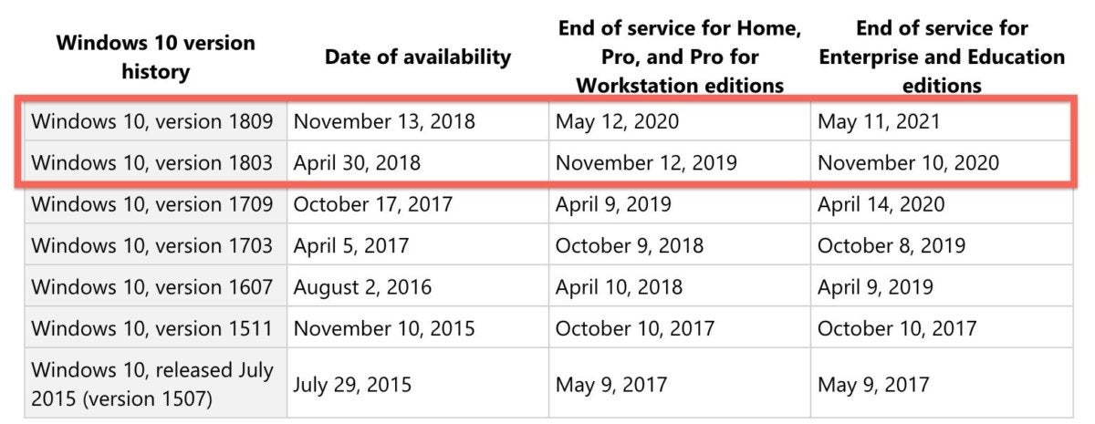 windows 10 update october 2019