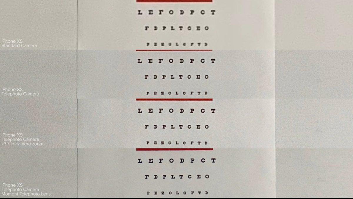 Telephotos sharpness example