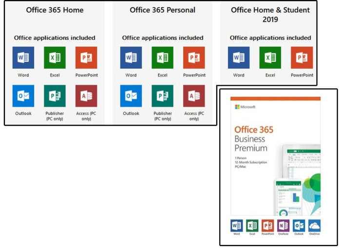 microsoft office 365 desktop subscription version