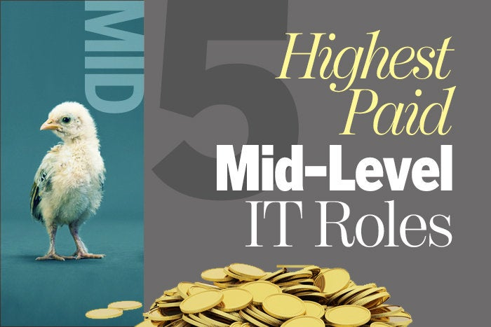 5 highest paid mid-level roles