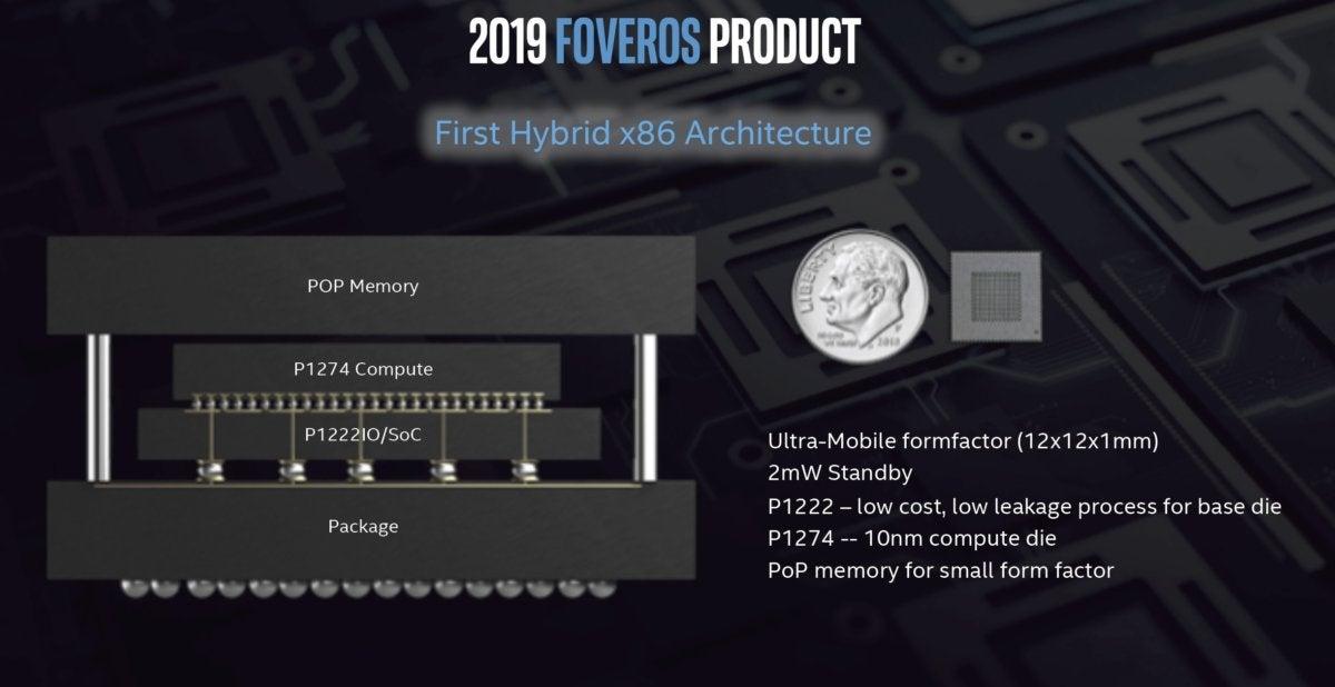 Intel foveros 1