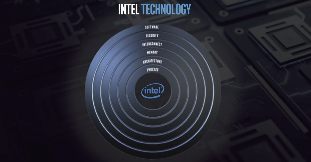 intel six pillars