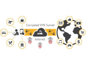 norton security vpn wi fi