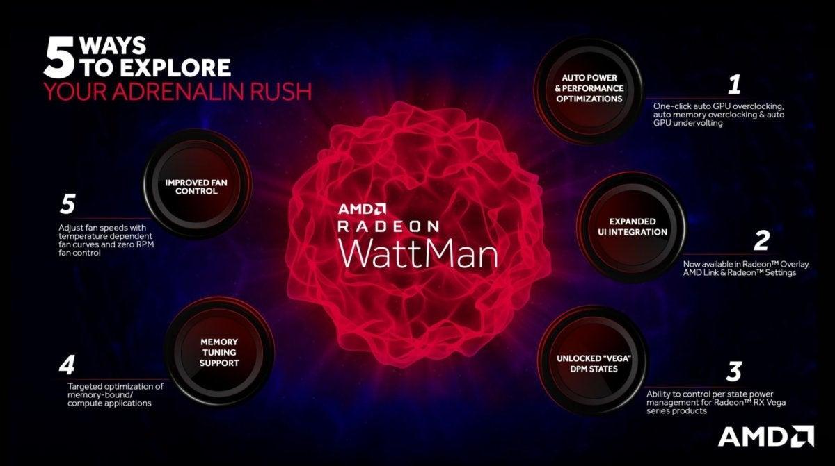 radeon wattman overview