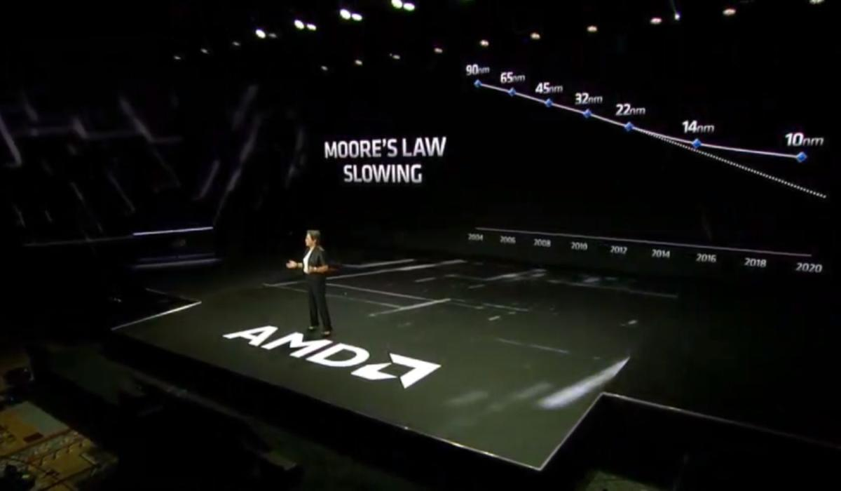 amd moores law slowing