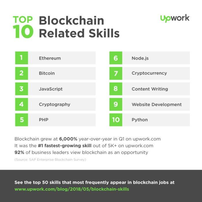 blockchain graphic square