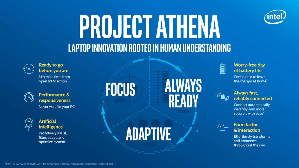 intel project athena innovation vectors