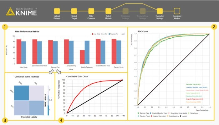 knime guided automation figure 4