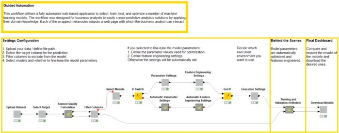 knime guided automation for ml 2 figure 3