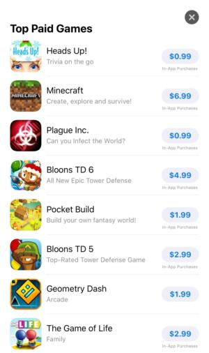 top paid ios