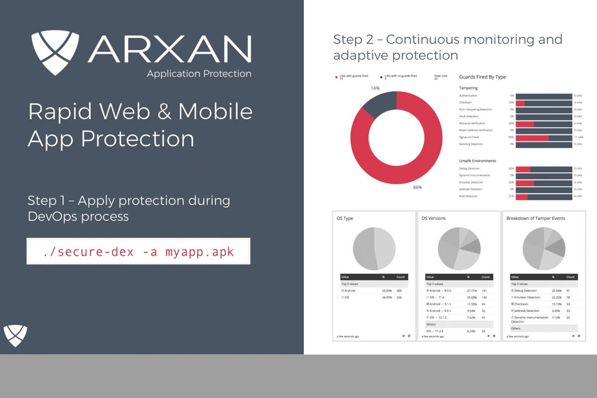 arxan web and mobile app protection