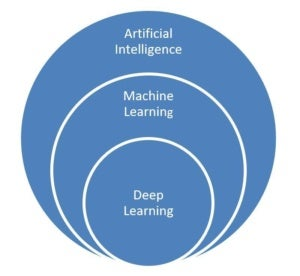 enterprise ai figure 1
