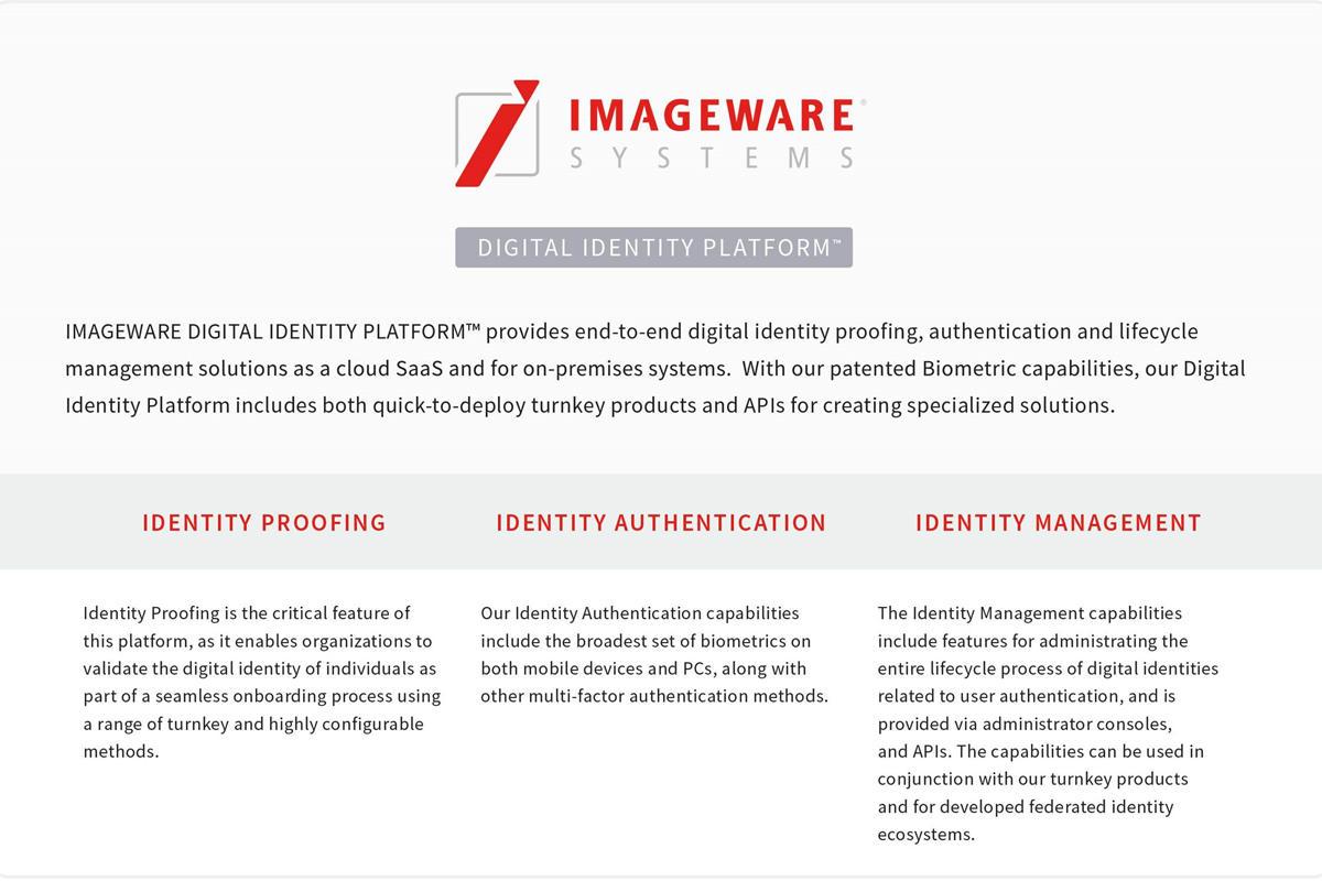 imageware systems digital identitty platform