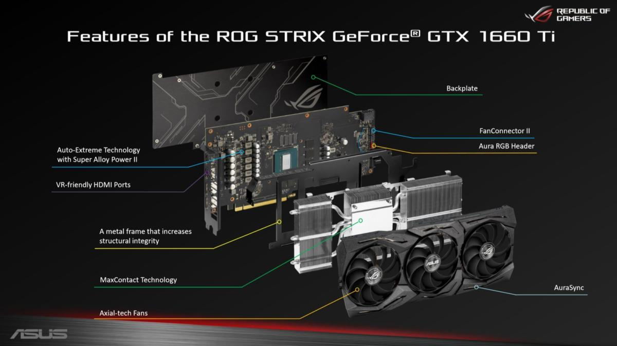 rog strix design