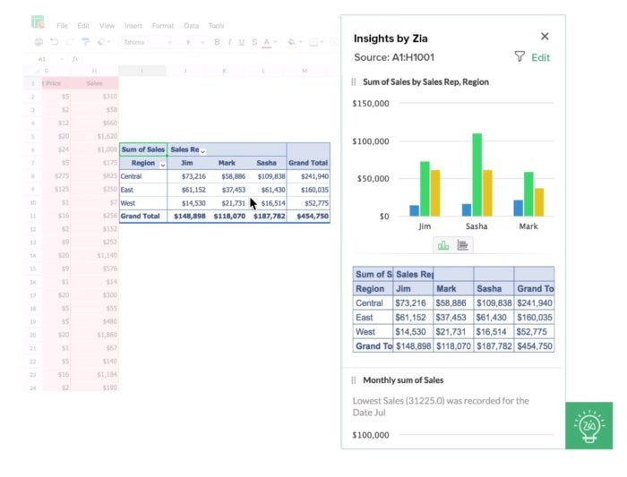Zoho sheet pivot tables