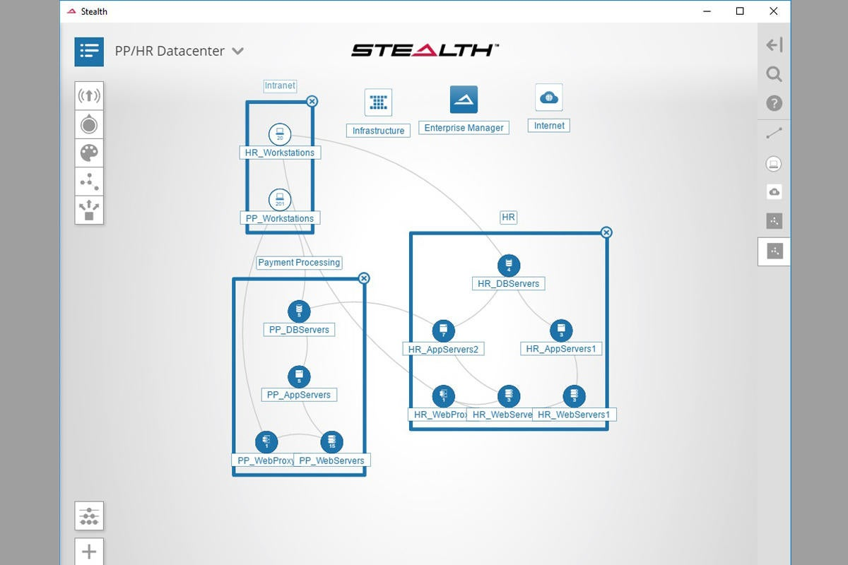 stealth pp hr datacenter dashboard