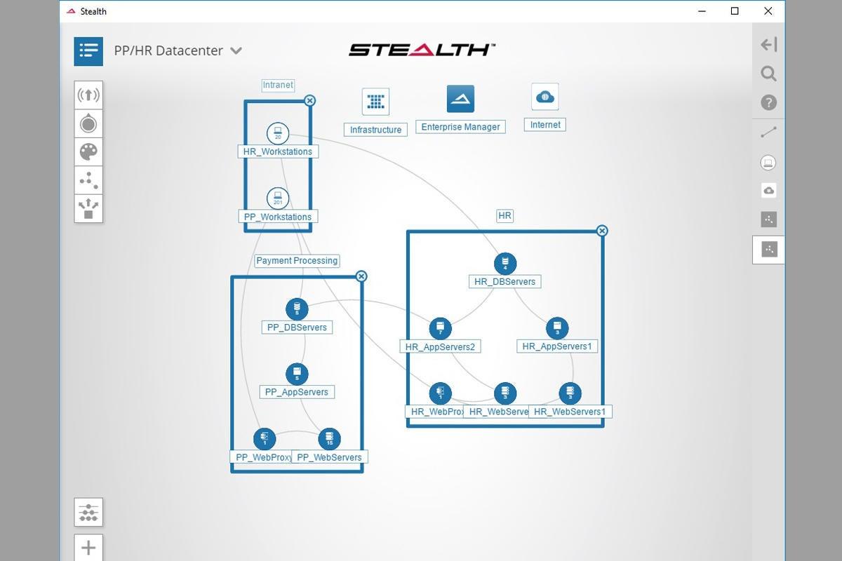 stealth pp hr datacenter dashboard