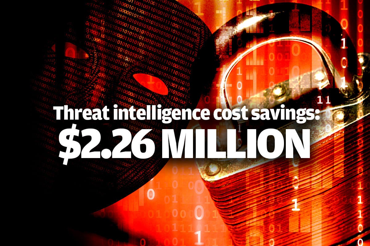 2 threat intelligence provides the most value