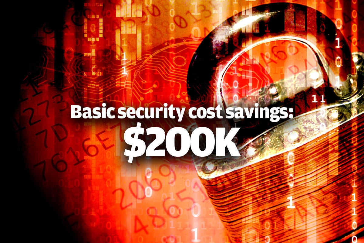 4 basic security cost savings perimeter controls