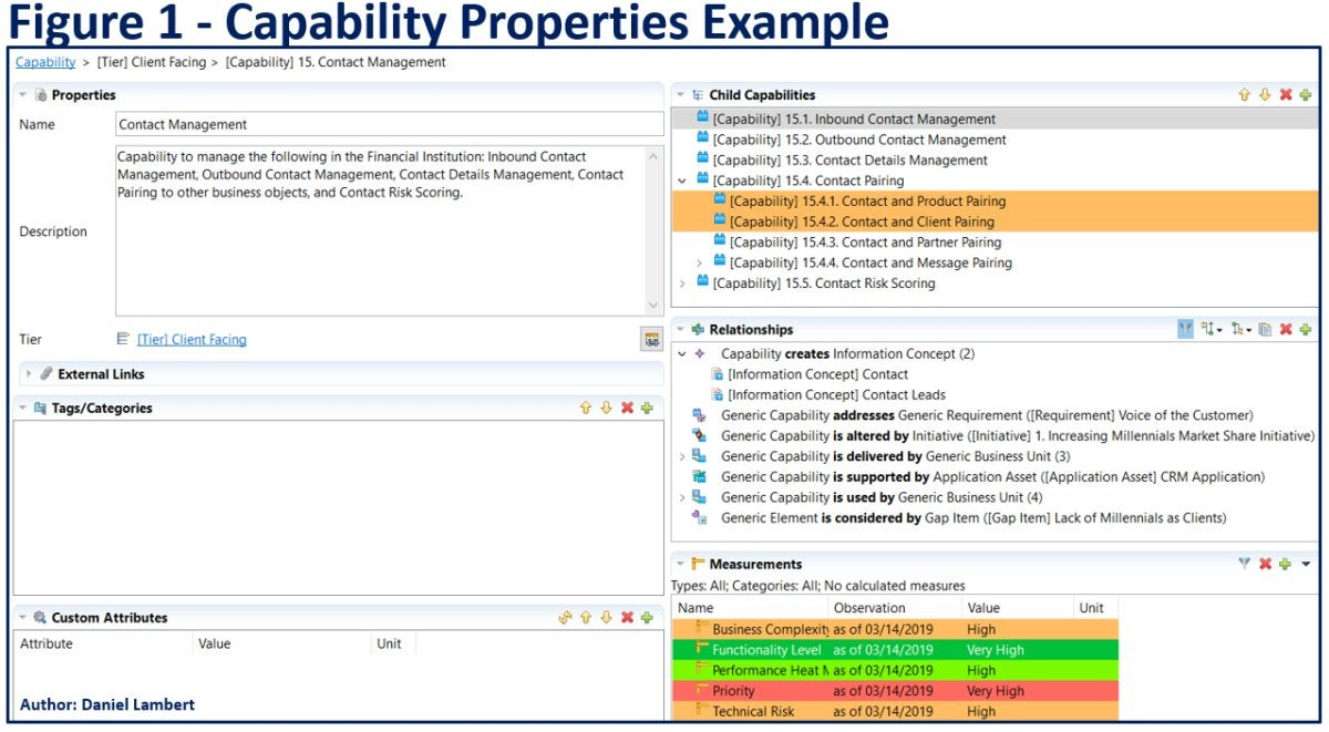 fig1 capability properties