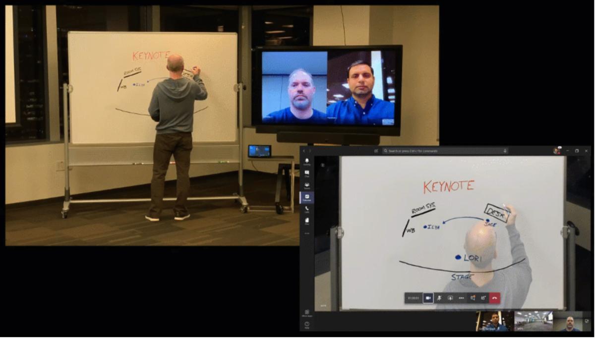 Microsoft teams smart whiteboard