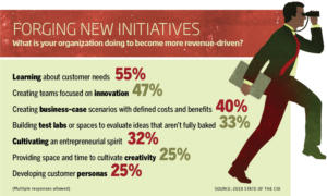 5 chart forging new initiatives