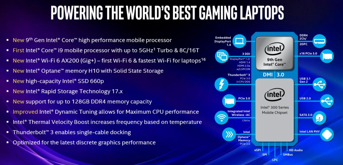 Intel's 9th-gen mobile Core chips aim for the high end