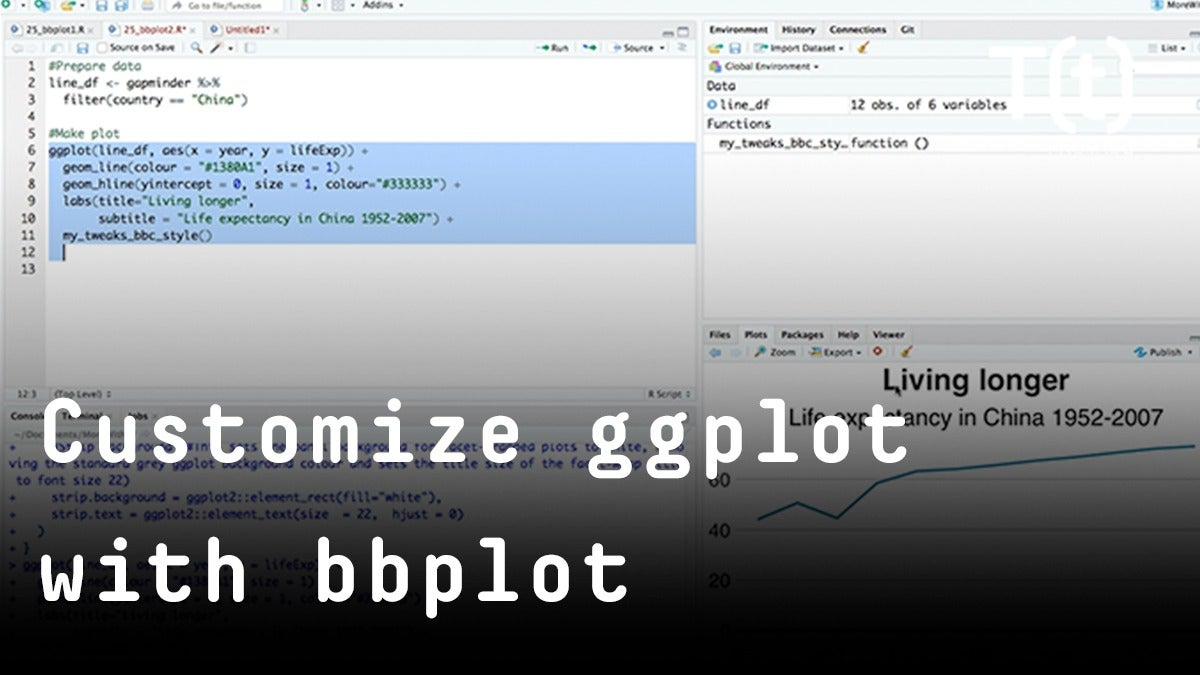 How to customize ggplot with bbplot | InfoWorld