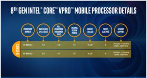 intel 8th gen vpro cores