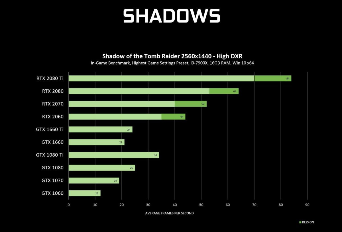 Nvidia testing ray tracing on GTX GPUs