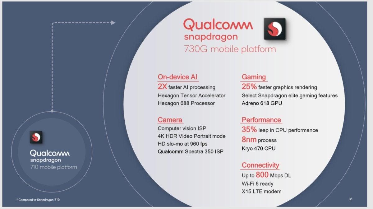 qualcomm snapdragon 730g spec summary