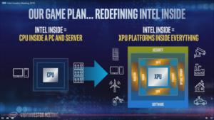 Intel manufacturing plan