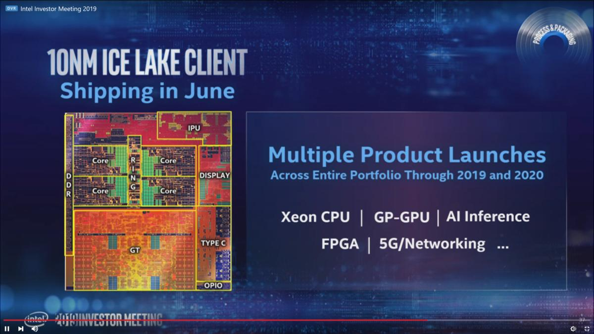 Intel Ice Lake-arkitekturer